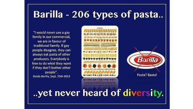 Barilla boykott - Diversity
